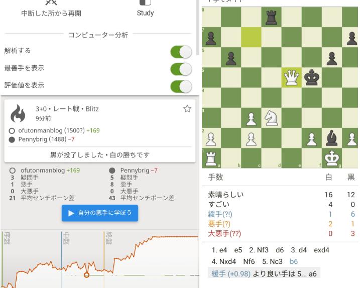 lichess chess.com