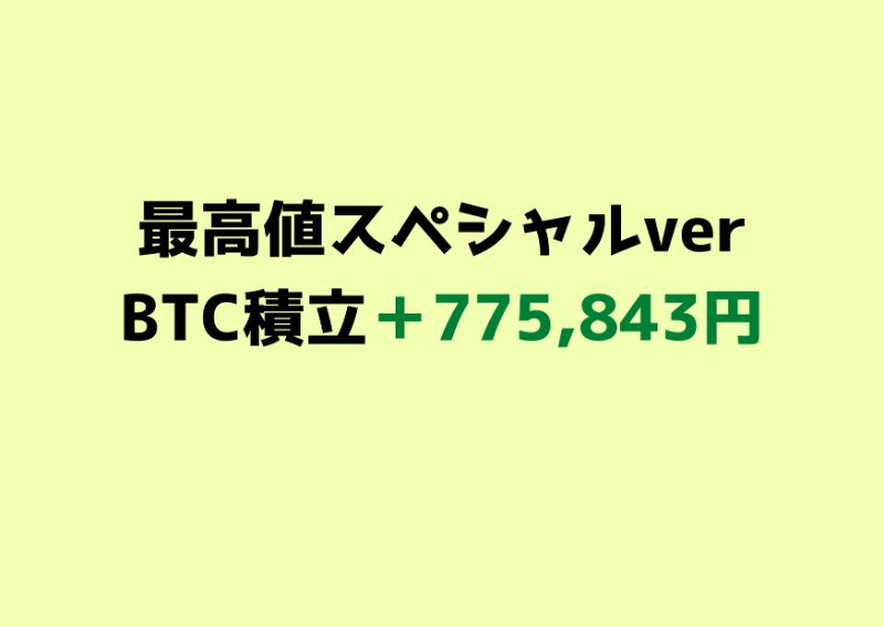 ビットコイン 最高値更新